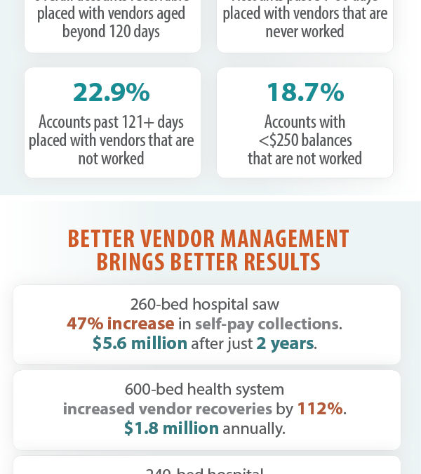 Are Your Out-Early Vendors Dropping the Ball?