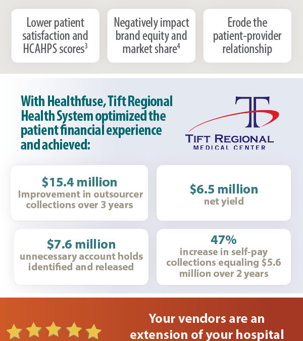 Are Your Collections Vendors Delivering Great Patient Experiences at Every Encounter