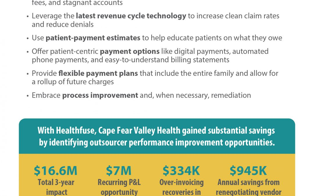 The Post-Pandemic Revenue Cycle: How to Optimize Outsourcer Performance While Rebuilding Your Bottom Line